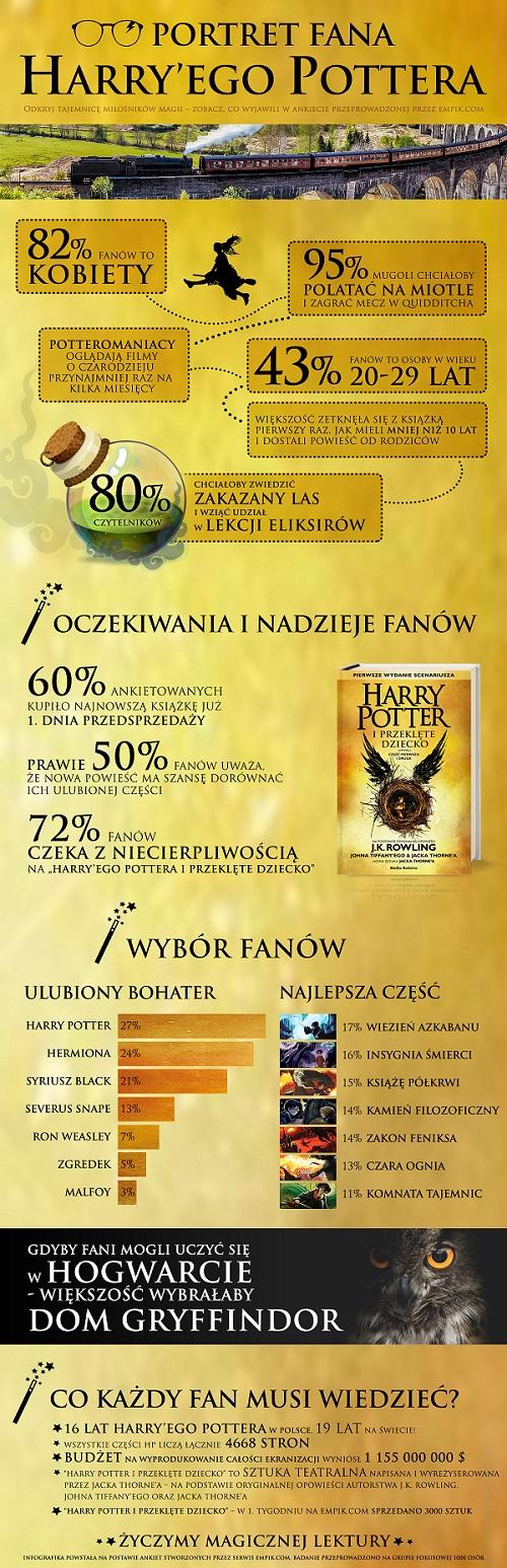 mala_hp-infografika